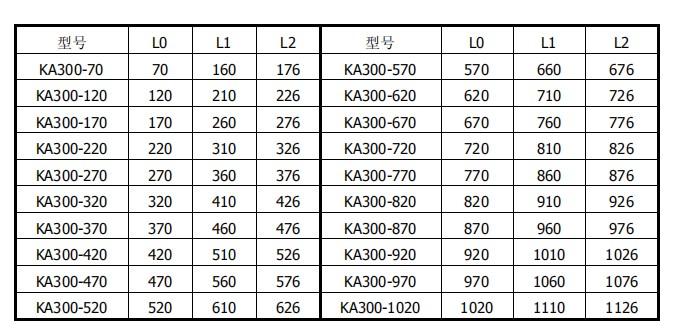 KA300 尺寸选择