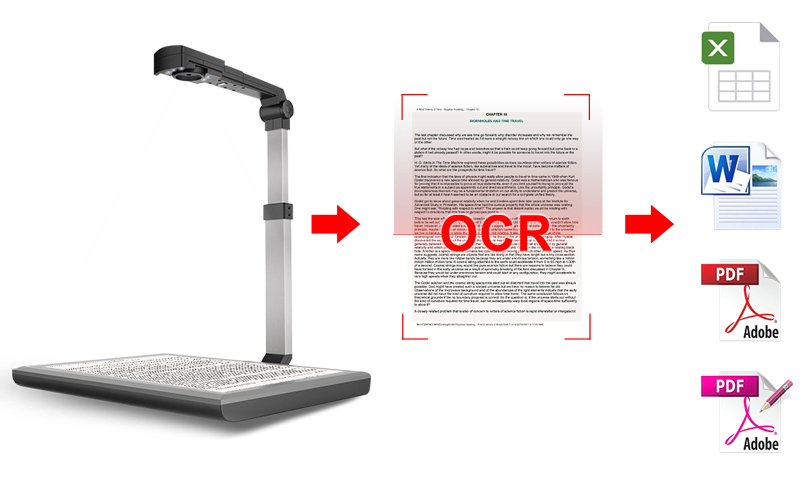 ABBYY OCR Function Camera Scanner